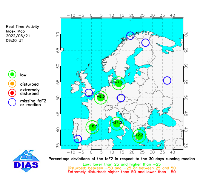 Current ionospheric conditions at each ionosonde location